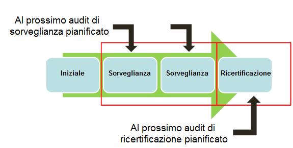 opzione1